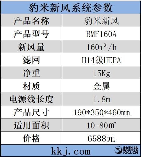 80平米大房间的完美通风方案 豹米新风评测:H14级HEPA滤网