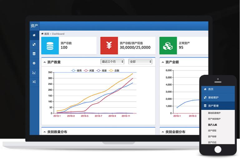 """联想IT智能管理平台""""百应资产管理""""全新上线"""