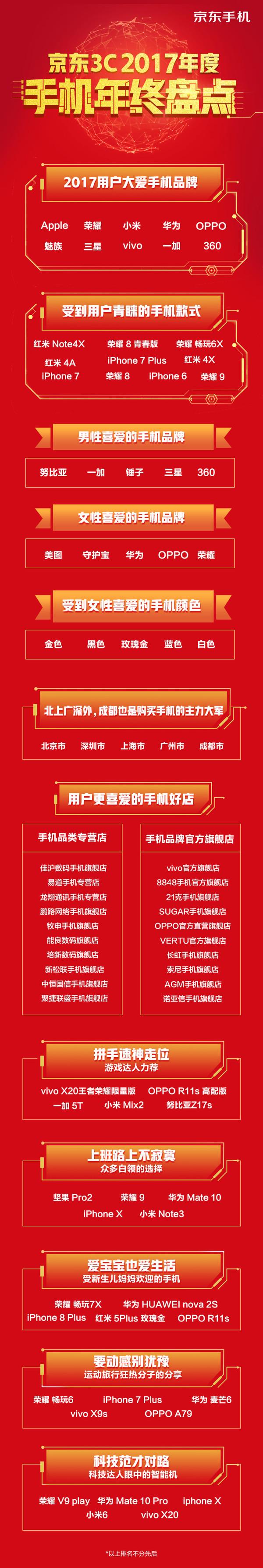 王健林旗下万达网科员工遭集主题