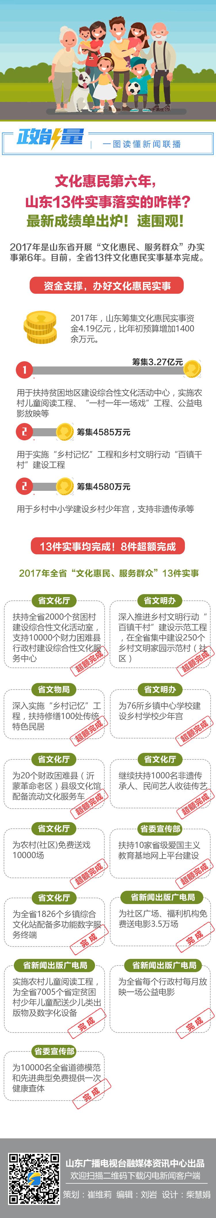 1228惠民实事.jpg