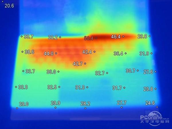 C面温度分布