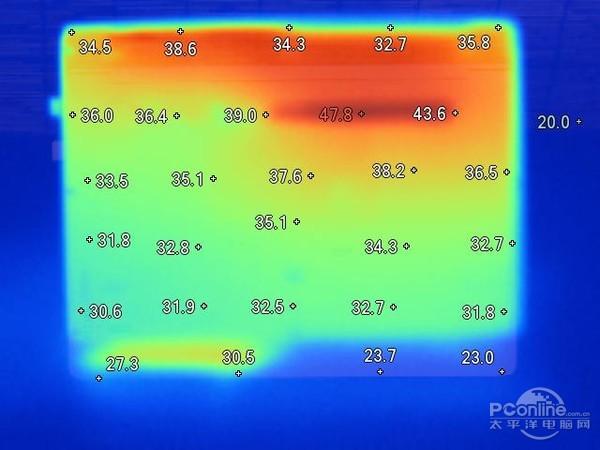 D面温度分布
