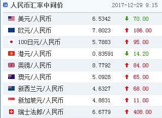 中国13个城市GDP超万亿 占
