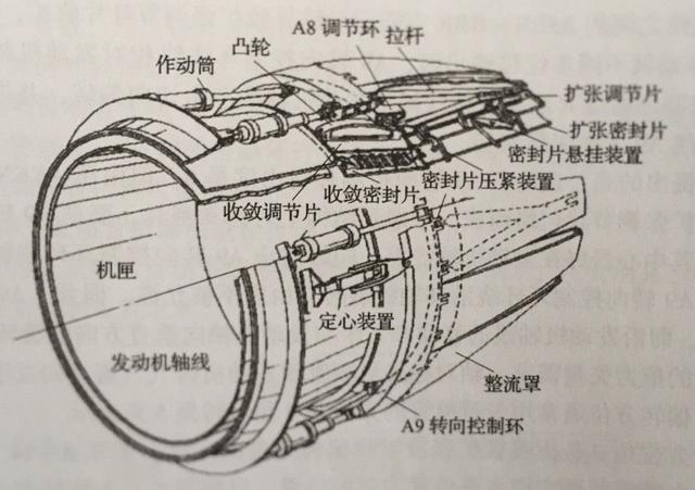 中国首款矢量发动机开创历史 歼20最核心难题即将解决