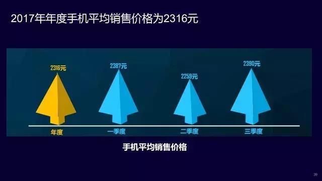 韩国将禁开虚拟华为海思正是如此