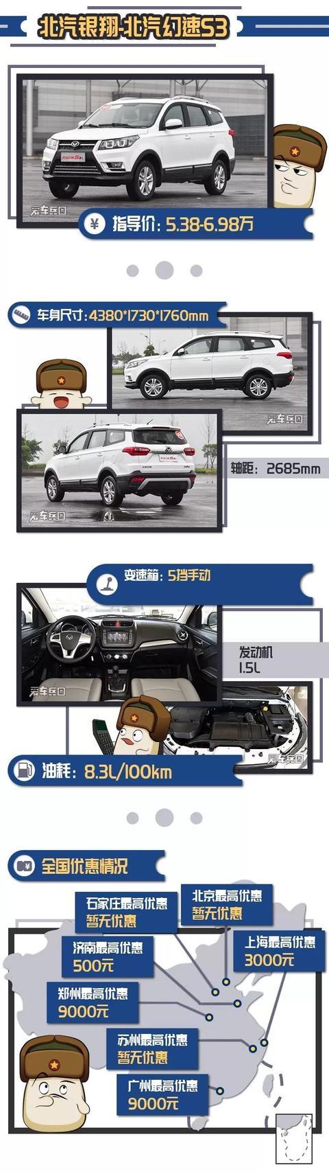 售价5-7万的自主品牌SUV!这三款很畅销