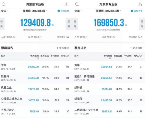 收评:沪指冲高回落涨0.62%