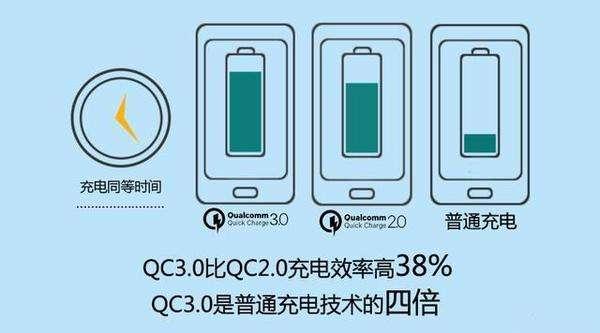 像素越高越好?20条手机常识仅1条是对的