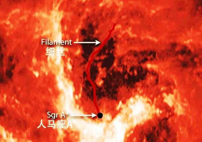 中国天眼发现银河系时空裂缝,穿越多维空间或将成真?