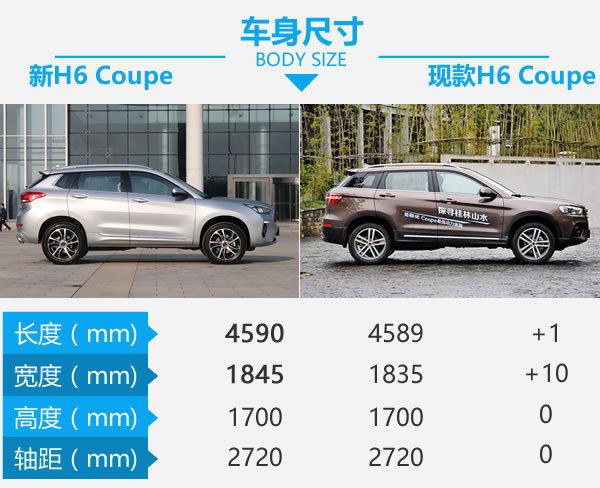 更适合年轻人开的H6 新哈弗H6 Coupe表现怎么样-图3