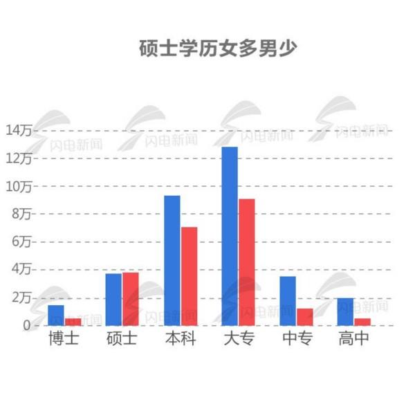0105-男女就业不同_04.jpg