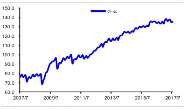 19年中国经济预测_...中国经济现况2017-07-17 10:19老钱庄财经7月17日讯:2017年中国...