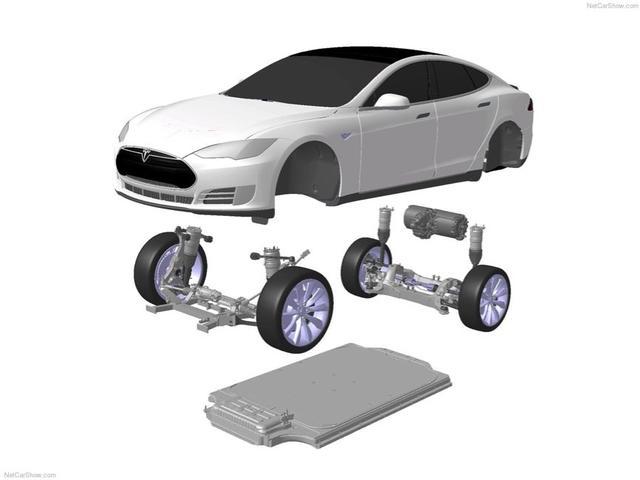 """工程师说:为什么电动车都长得那么""""丑""""?"""