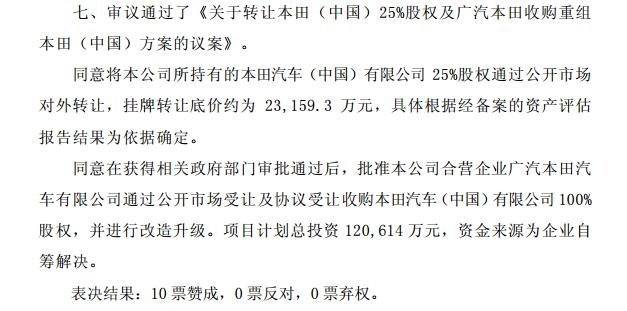 广汽本田收购本田中国 大布局中的一小步