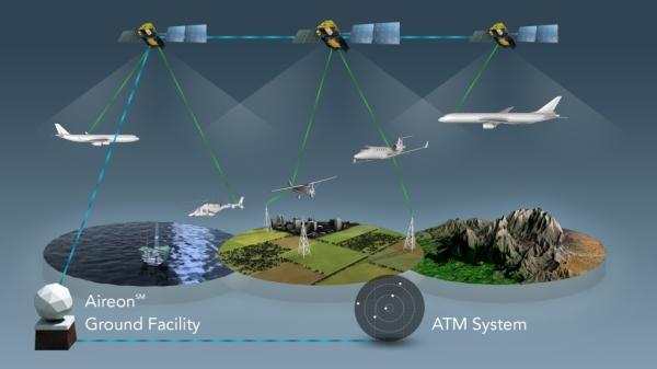 中西非将部署天基ADS-B 实时监视非洲一半空域