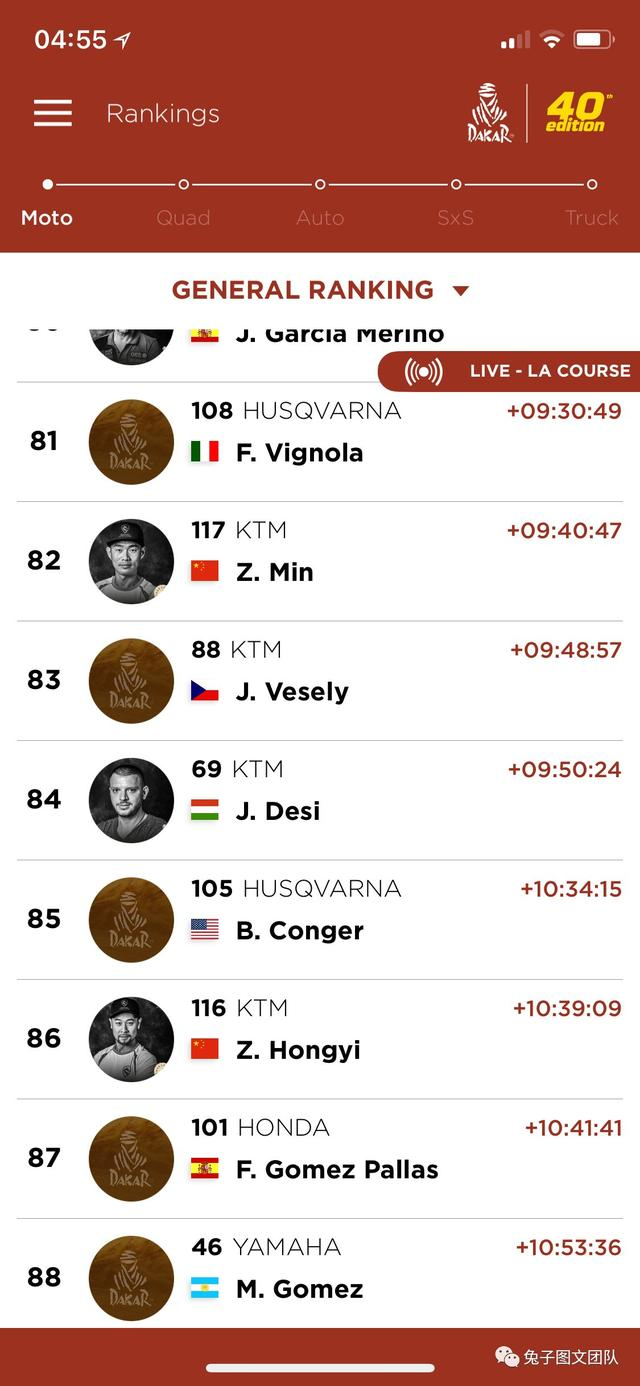 2018达喀尔 SS5:勒布退赛,彼得汉塞尔称霸,周勇22名完成赛段