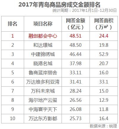 房地产经济总量是多少_17岁正常长度是多少