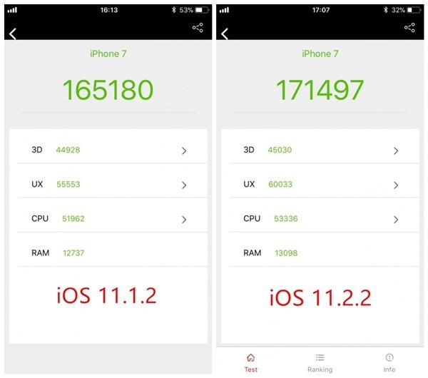 iPhone6用户切勿轻易升级 性能将大缩水