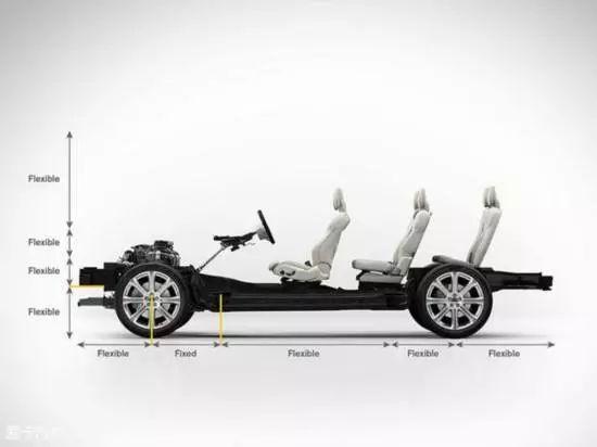 工程师说:其他品牌推新车须4年时间 宝骏为何只用2年?