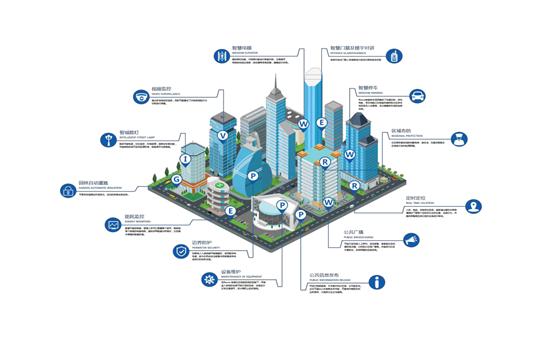 MMP 将创新电子商务市场,成为新型电商的领头军