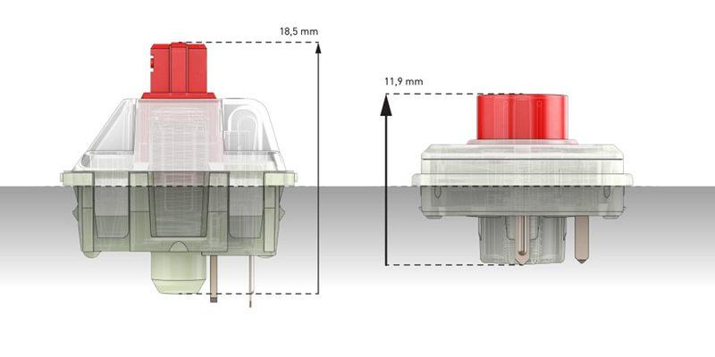 苹果内部机械结构壁纸