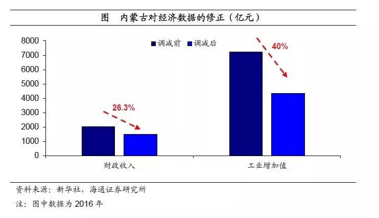 09年全国gdp_砥砺奋进的五年湖南五年改革奋进GDP居全国第9位-要闻-湖南在...