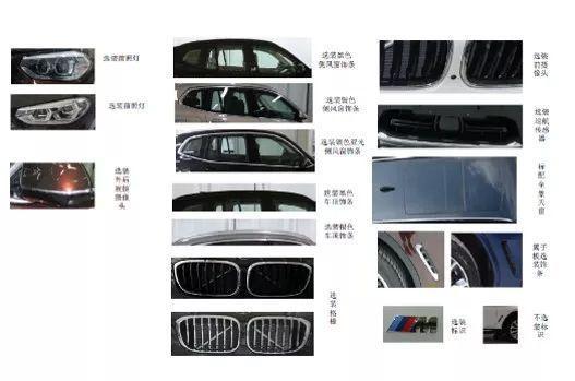宝马X3不加长,奔驰GLC加长,国产豪华中型SUV谁更懂国内消费者?