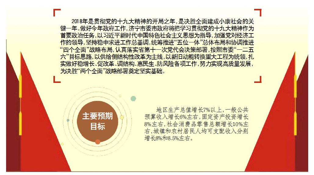 医购贷--今年济宁重点要做这些事(含政府工作报告十大金句)