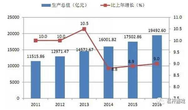 深圳2030年gdp总量_2030深圳GDP能成为全国第一吗