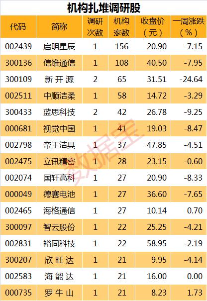 调研1.19表_副本