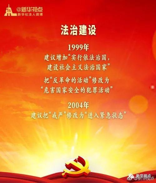 原标题:党中央对宪法修改提出过哪些重要建议? 党的十九届二中全会1月18日至19日在京召开-默默交互