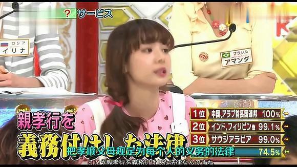 日本节目:世界孝顺排行榜中国第一不孝顺可能被告