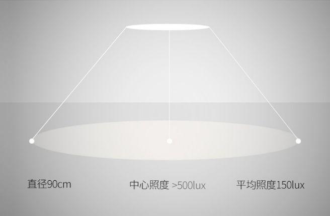 可弯可直,这个 神灯 竟厉害到能解锁 72 种姿势