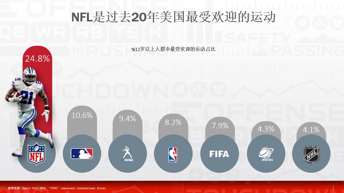 【重磅】吴亦凡出任NFL第52届超级碗推广大使