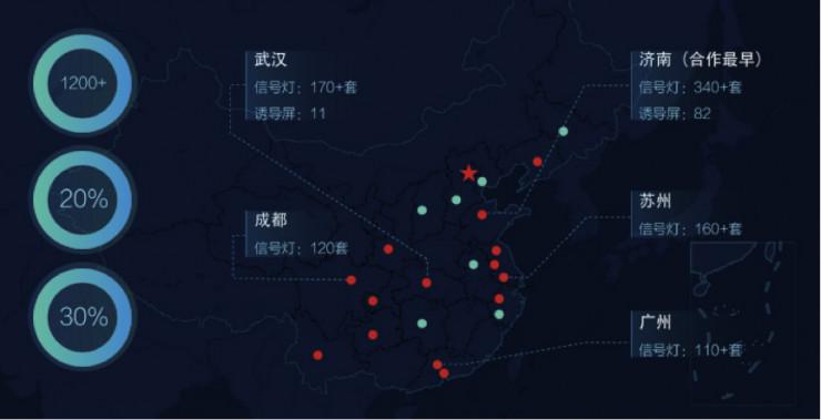 雷锋网观察到,程维一如既往地首先回顾了过去二十年来中国互联网的发展,总结称,目前中国在网约车整体发展规模上中国是美国的4到5倍,中国在这一领域持续蓬勃的创新动力也超过了美国。截至目前,滴滴已在出租车、专车、快车、代驾、智慧公交、租车、顺风车、企业级、单车等11个垂直领域提供出行服务。 而此次智慧交通的主题,始于2017年,滴滴将其列为新战略发展方向之一。 去年1月,程维围着滴滴标志性橘色围脖,宣称希望滴滴2017年能够成为智慧交通的服务商,并提出了2017年的关键词,即修炼内功,智慧交通,专车决胜,国