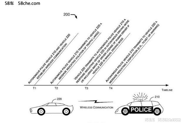 福特申请自动驾驶警车专利 可自动追踪