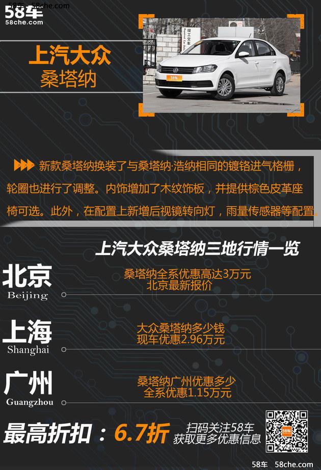 福睿斯降4.28万 热门紧凑型车降价汇总