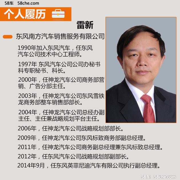 再曝变动 传雷新调任东风南方陈斌波离职