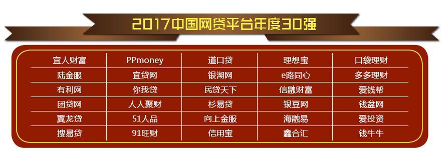 《2017中国互联网金融年度风云榜(附榜单)》