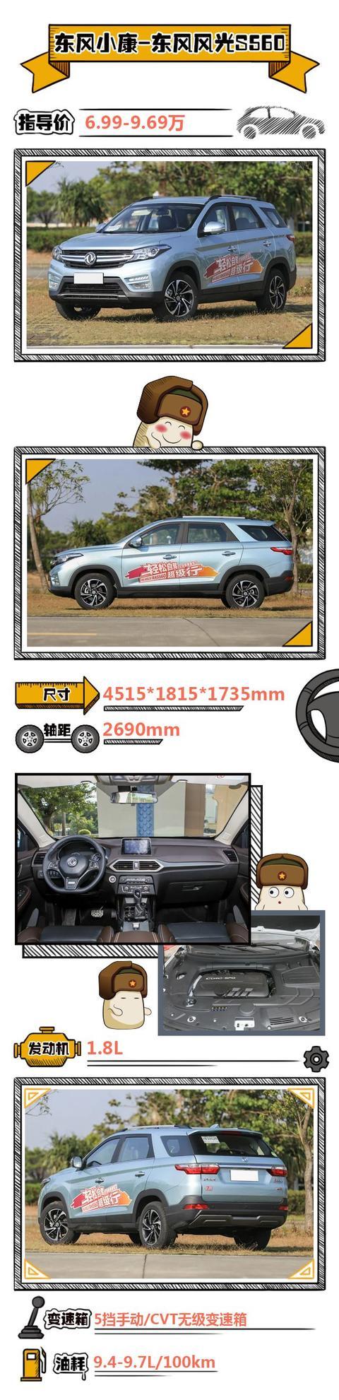 10万左右的预算,这些大空间+高配置SUV就可考虑顶配!