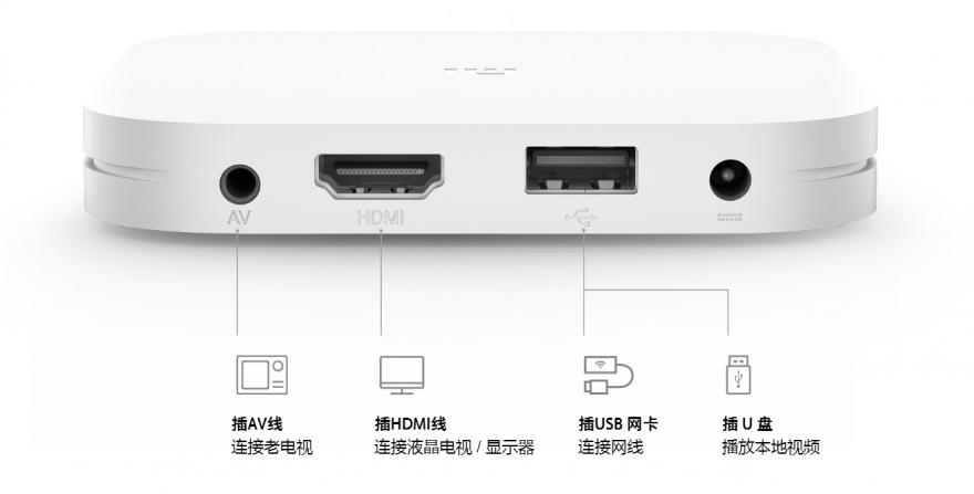 4K+人工智能 小米盒子4发布