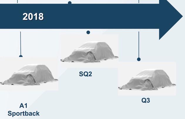 奥迪A1/SQ2/Q3新车计划 3月起陆续亮相