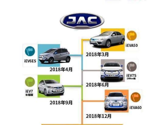 新车规划.png