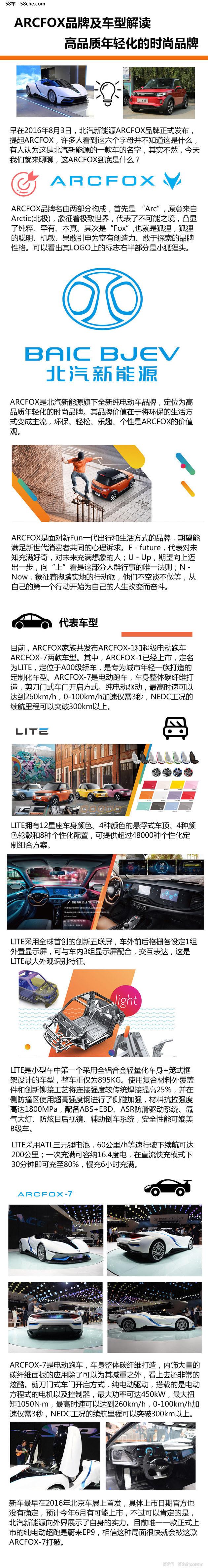 ARCFOX品牌解读及车型简介 高品质年轻化