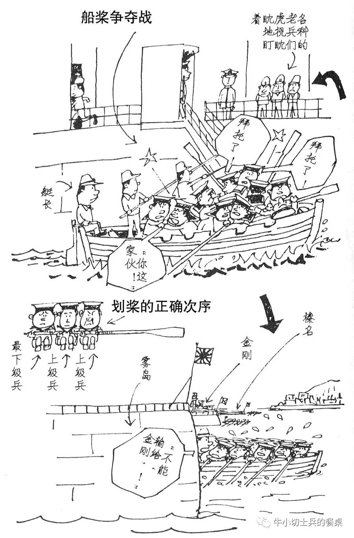 海军炊事兵物语——上岸的考验