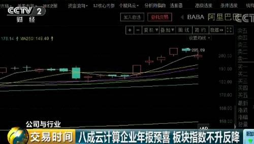 阿里云副总裁 闵万里说,这是非常快速的增长,但在绝对体量上和竞争对手上相比,还有很大的差距,还有很长的路要追赶。但另外一方面,这也是一件好事,中国云计算的用户数快速增长,以阿里云为例,付费的用户数已经突破了一百万。