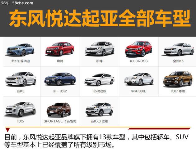 东风悦达起亚年内推7款车型 发力SUV市场