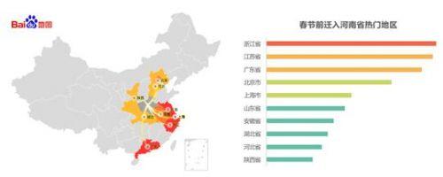 2018深圳人口返乡报告_百度地图2018年春运出行报告:预测五大外出就业省返乡