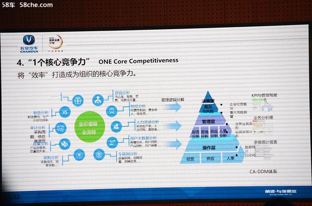 2018中国汽车品牌发展峰会 打造汽车强国