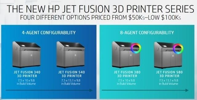 便宜一半 惠普推出MJF 3D打印机新品